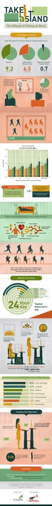 Sitting-Infographic-Injury